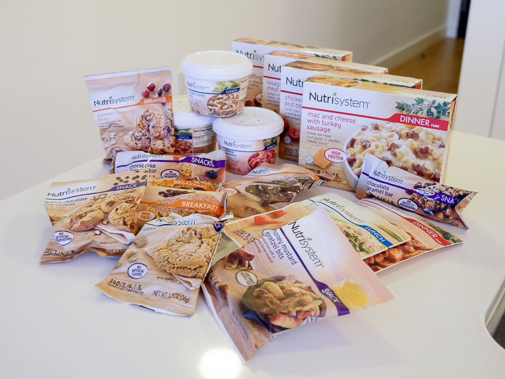 In depth does nutrisystem work review doesit solutioingenieria Image collections